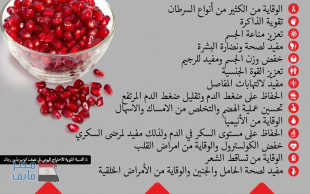صورة فوائد الرمان , الفواكهه و فوائدها للجسم