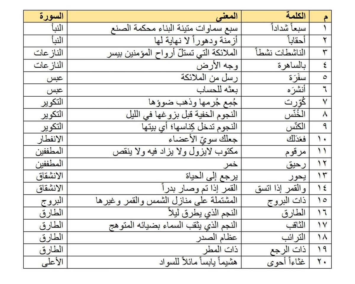 بالصور معاني الكلمات العربية , تعرف على اللغة العربية 1894 1