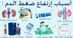 اعراض الضغط , اسباب ارتفاع ضغط الدم