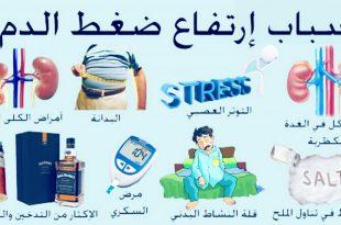 صور اعراض الضغط , اسباب ارتفاع ضغط الدم