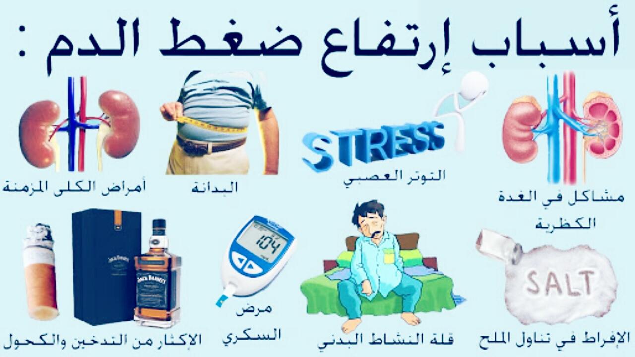 صورة اعراض الضغط , اسباب ارتفاع ضغط الدم