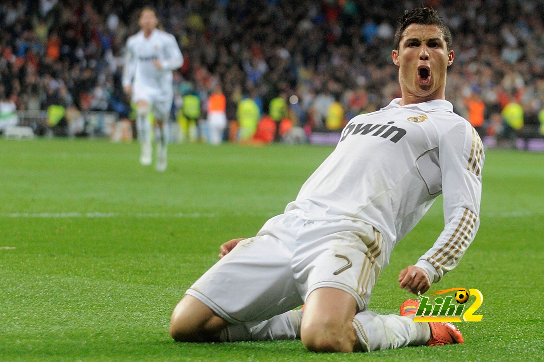 صورة احلى الصور كريستيانو رونالدو , اللاعب المحترف الشهير