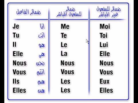 صور تعلم اللغة الفرنسية , كيفية تعلم الفرنسيه