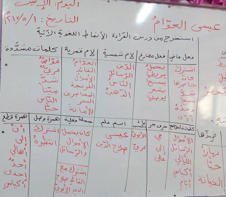 صورة معاني الكلمات عربي عربي , تعريف الكلمات العربيه بالعربيه