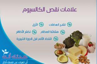 صور اعراض نقص الكالسيوم , نقص الكالسيوم واثاره الجانبية