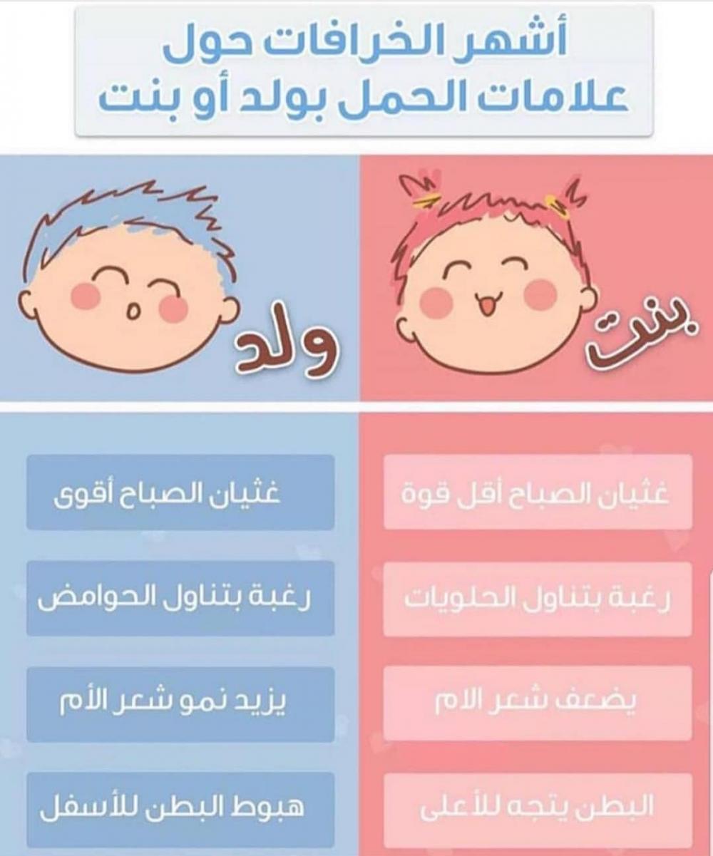 صورة اعراض الحمل بولد , المتابعة اثناء الحمل