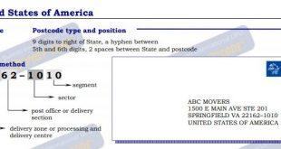 صور رمز بريدي امريكي , الولايات المتحدة ورمزها البريدي