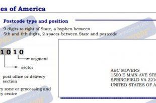 صورة رمز بريدي امريكي , الولايات المتحدة ورمزها البريدي